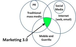 marketing_3-0